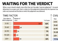 Graphic by Ahmed Raza Khan / Mint