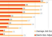 Law school power rankings