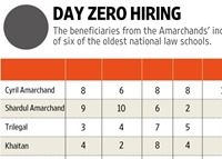 Graphic via Mint