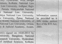 RTI response