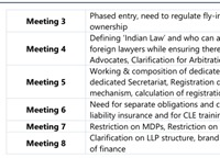 ICCA proposal of a 8-week, 8-meeting roadmap to hammer out liberalisation