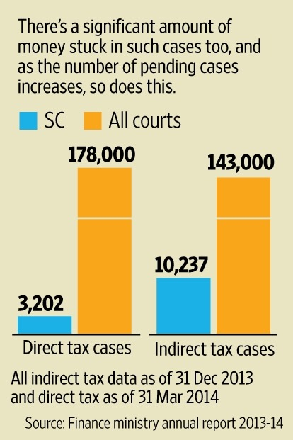 Graphic by Paras Jain / Mint