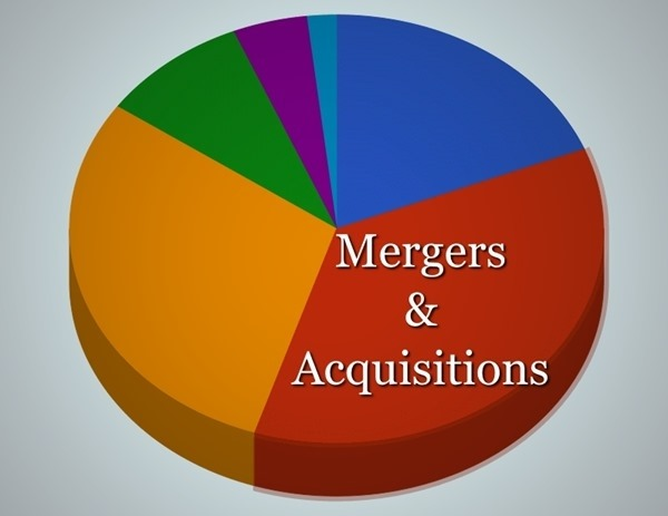 This year's looking pretty strong for M&A so far
