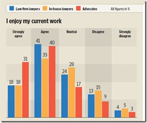I can get some satisfaction (graphics by Sandeep Bhatnagar/Mint)
