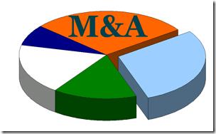 M&A pie chart