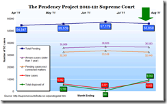 The Pendecy Project for October: Going up and down
