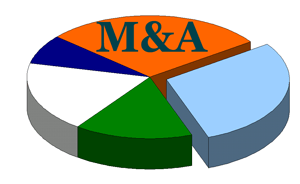M&A league  tables