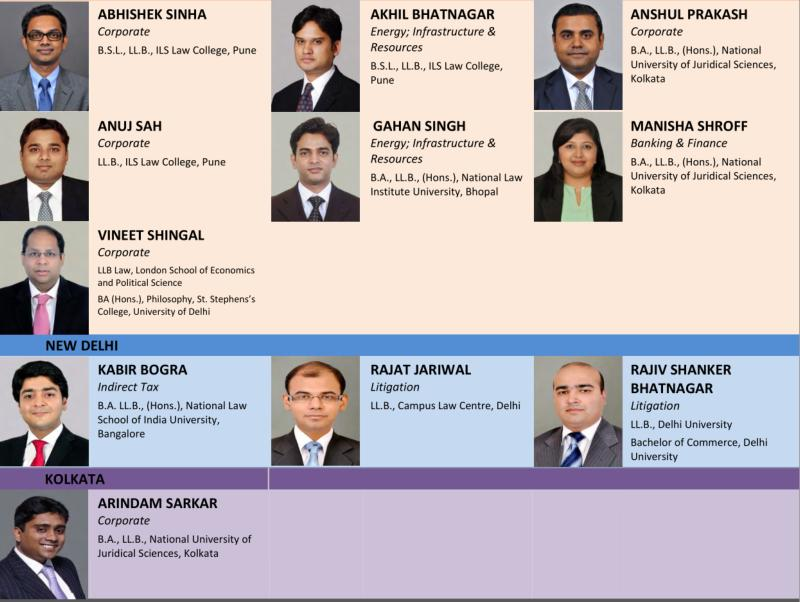 Meet Khaitan's 11 new equity partners
