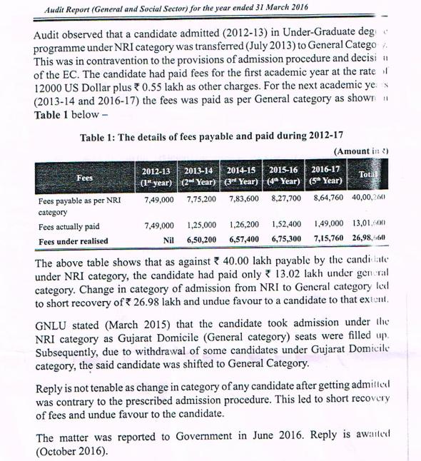 Fee calculations, from latest CAG report