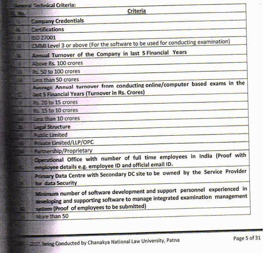 CLAT petitioner alleges bias: Patna HC judge/CNLU member should have recused & heard case propertly