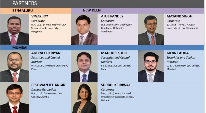 8 new Khaitan equity partners: Welcome