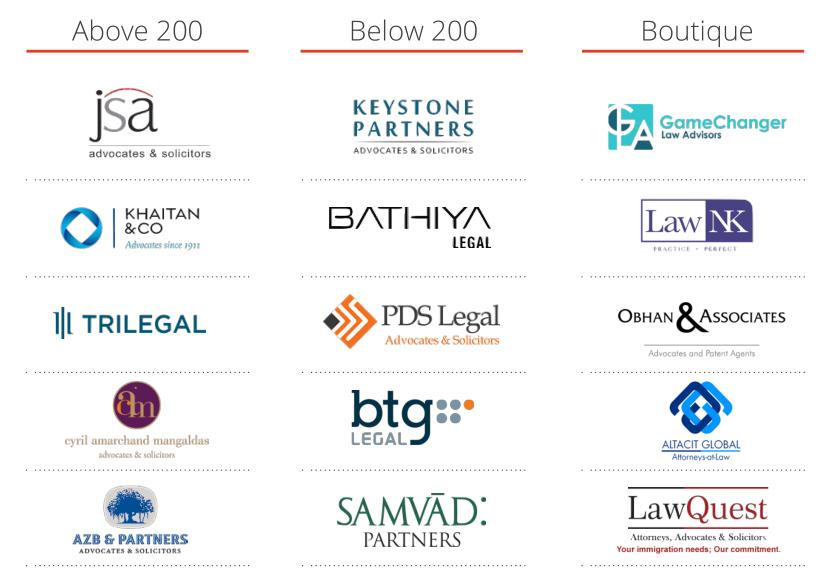 Best law firms in the culture category, according to Vahura survey (top 3 are the same as in the combined ranking)