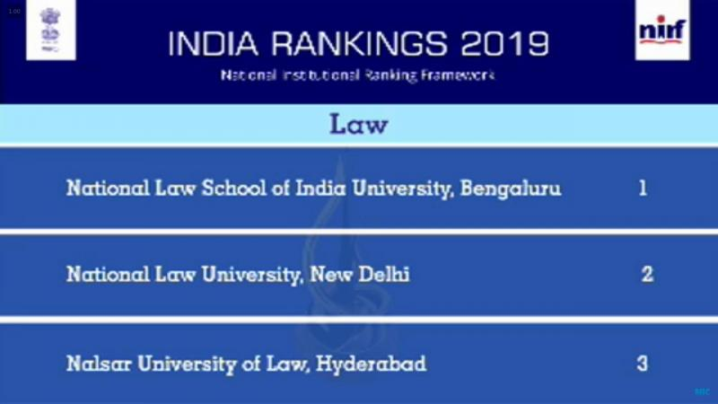 NIRF rankings 2019: NLSB, NLUD, Nalsar still top • NUJS