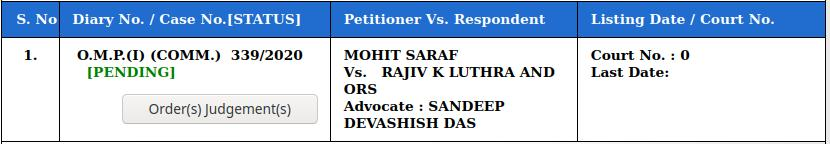 Case status of Mohit Sarav vs Rajiv Luthra