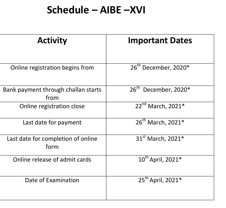 The new AIBE XVI schedule
